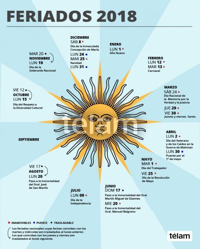 Calendario feriados 2018 argentina cuantos feriados for Calendario 2015 ministerio del interior