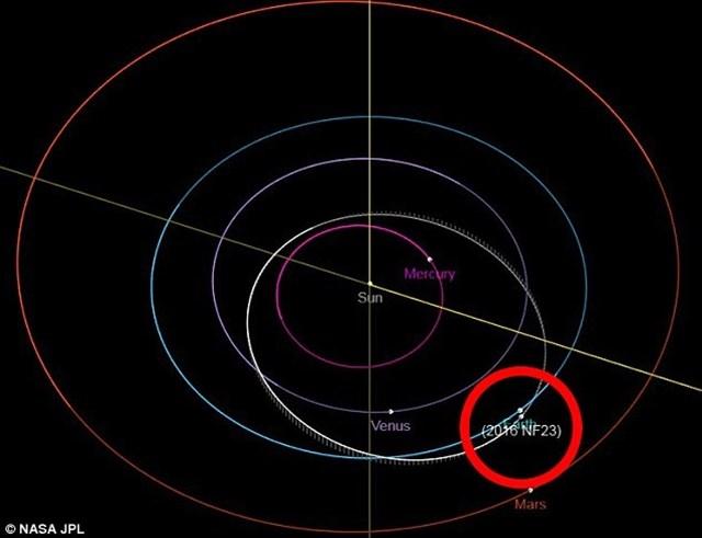 Un asteroide del tamaño de una pirámide se acerca a la Tierra