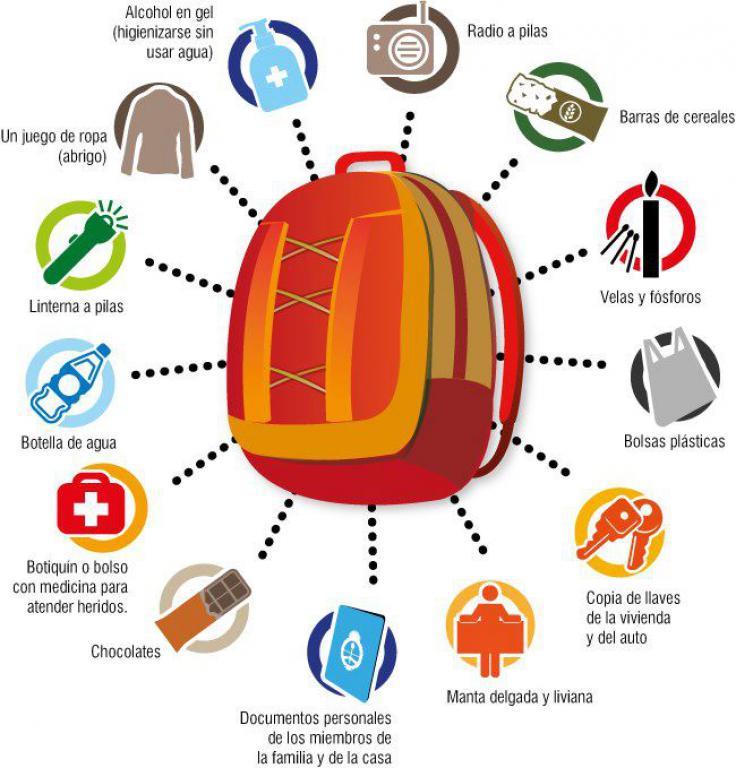Cómo armar la mochila de emergencia? - ElSol.com.ar - Diario de ...